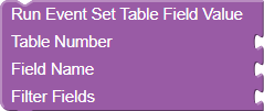 Run Event Set Table Field Value